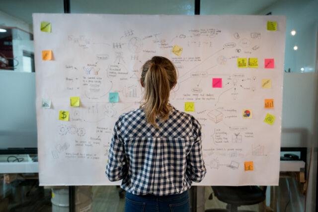 Affichez votre plan marketing