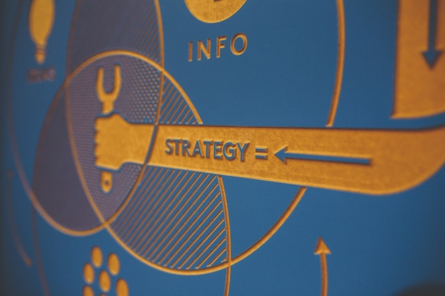 Comment faire un business plan : Stratégie de marketing